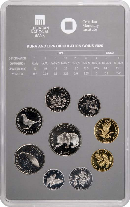 Numismatic set of coins in circulation with mint year 2020